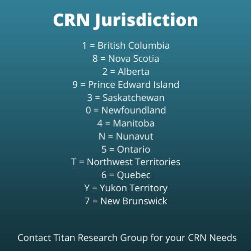 CRN identifier by Jurisdiction